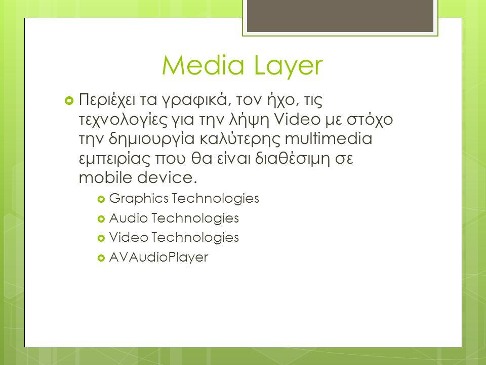Media Layer