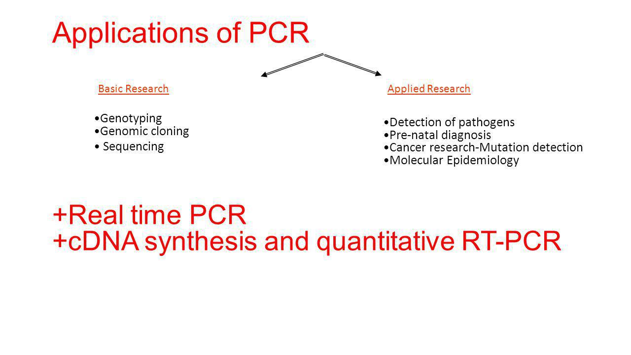 Applications of PCR +Real time PCR
