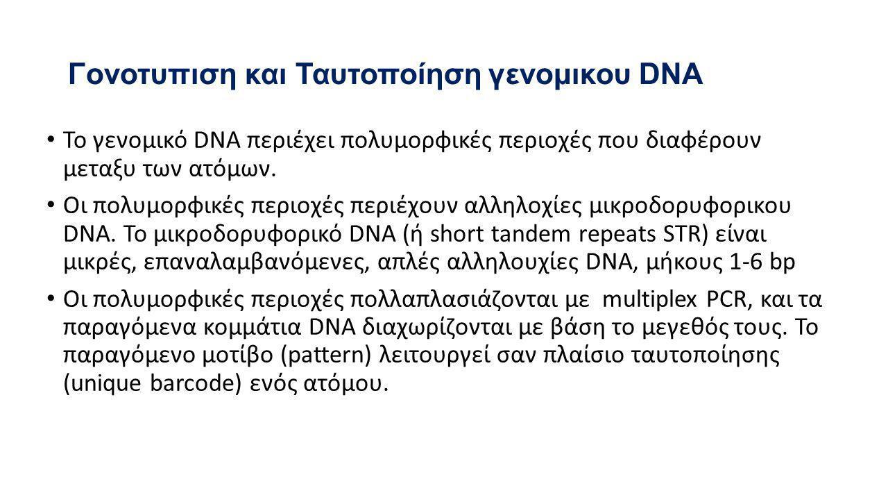 Γονοτυπιση και Ταυτοποίηση γενομικου DNA