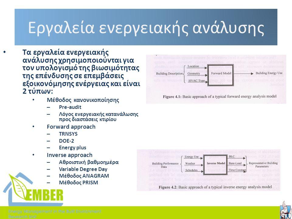 Εργαλεία ενεργειακής ανάλυσης