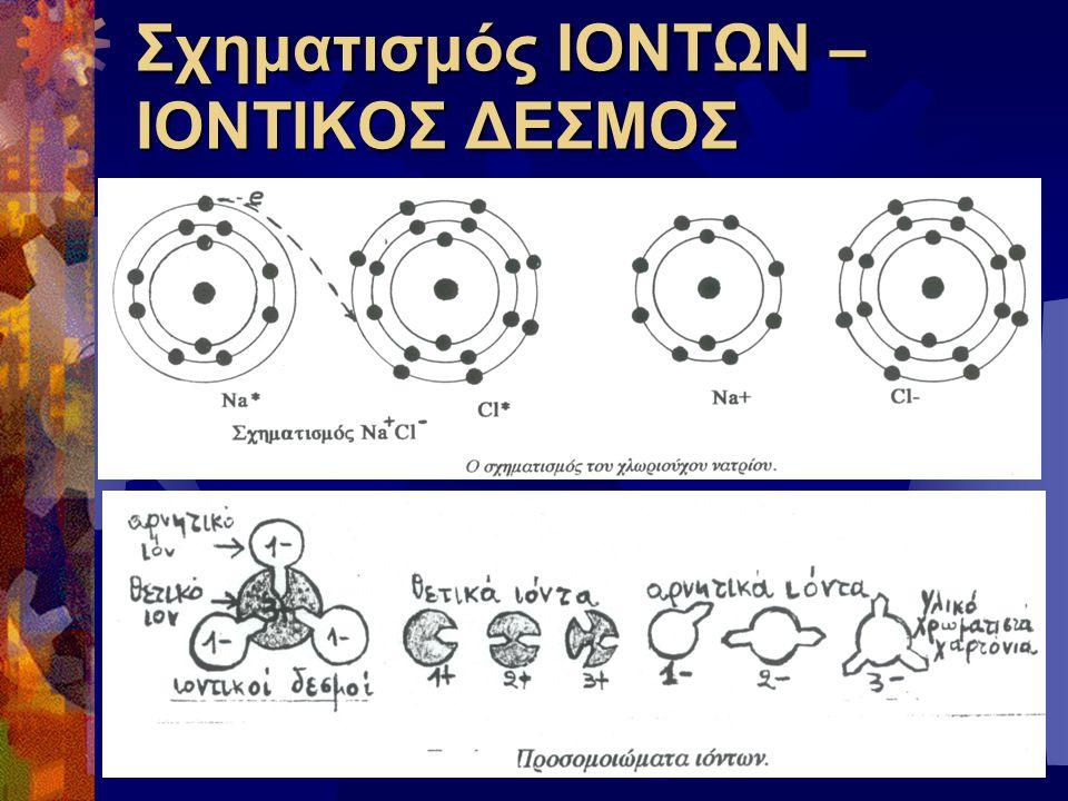Σχηματισμός ΙΟΝΤΩΝ –ΙΟΝΤΙΚΟΣ ΔΕΣΜΟΣ