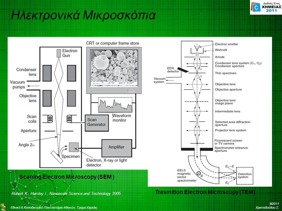 Ηλεκτρονικά Μικροσκόπια