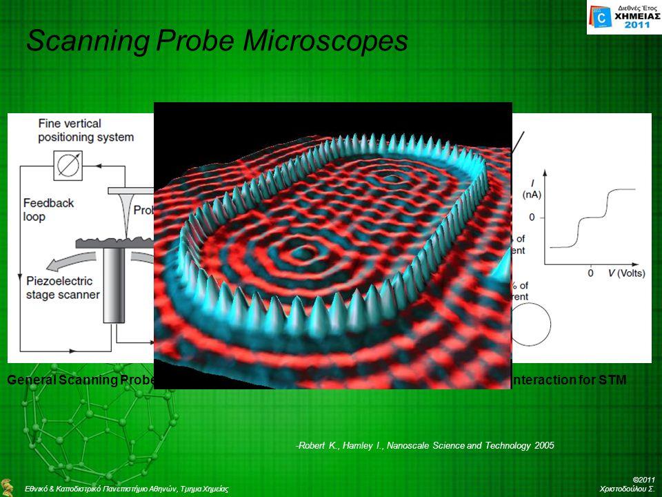 Scanning Probe Microscopes