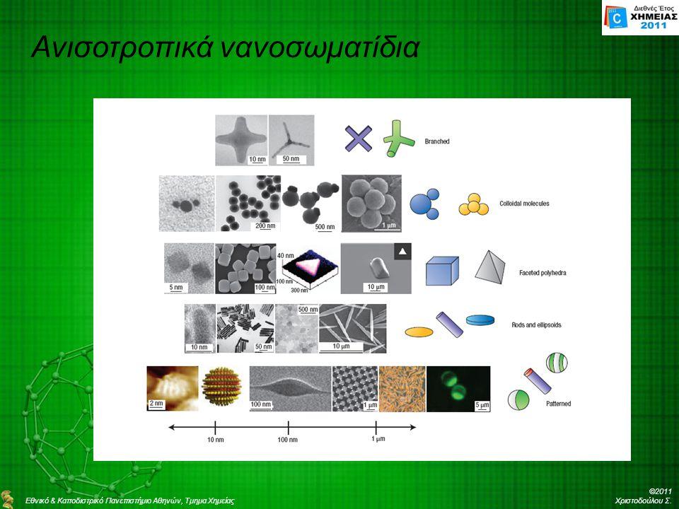 Ανισοτροπικά νανοσωματίδια