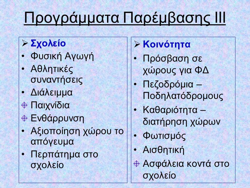 Προγράμματα Παρέμβασης ΙΙΙ