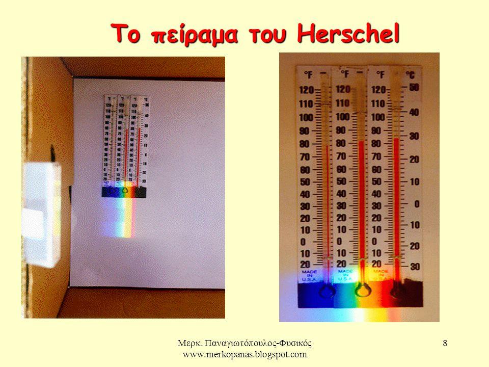 Το πείραμα του Herschel