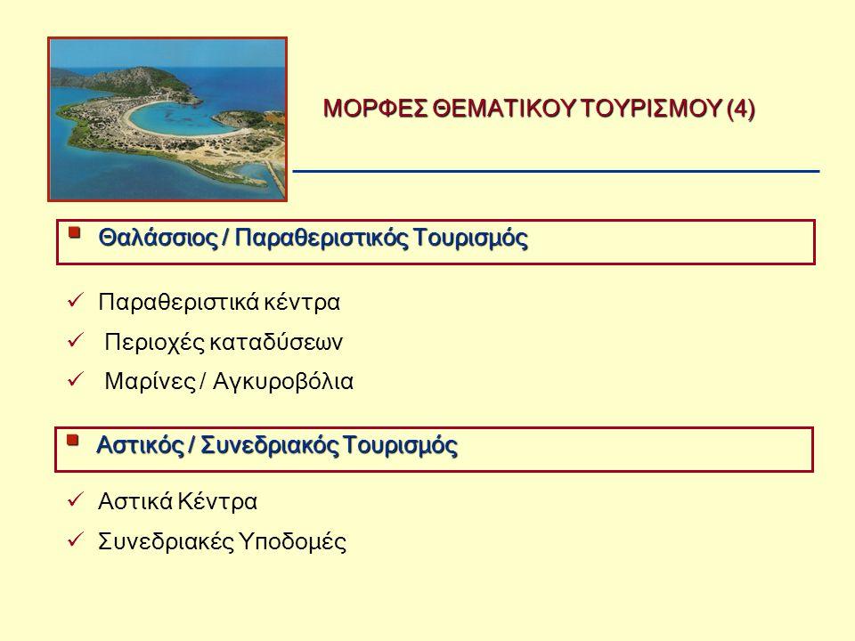 ΜΟΡΦΕΣ ΘΕΜΑΤΙΚΟΥ ΤΟΥΡΙΣΜΟΥ (4)
