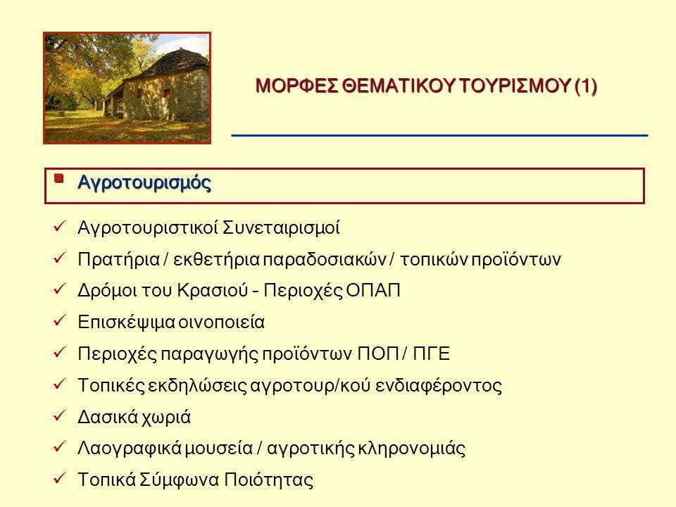 ΜΟΡΦΕΣ ΘΕΜΑΤΙΚΟΥ ΤΟΥΡΙΣΜΟΥ (1)