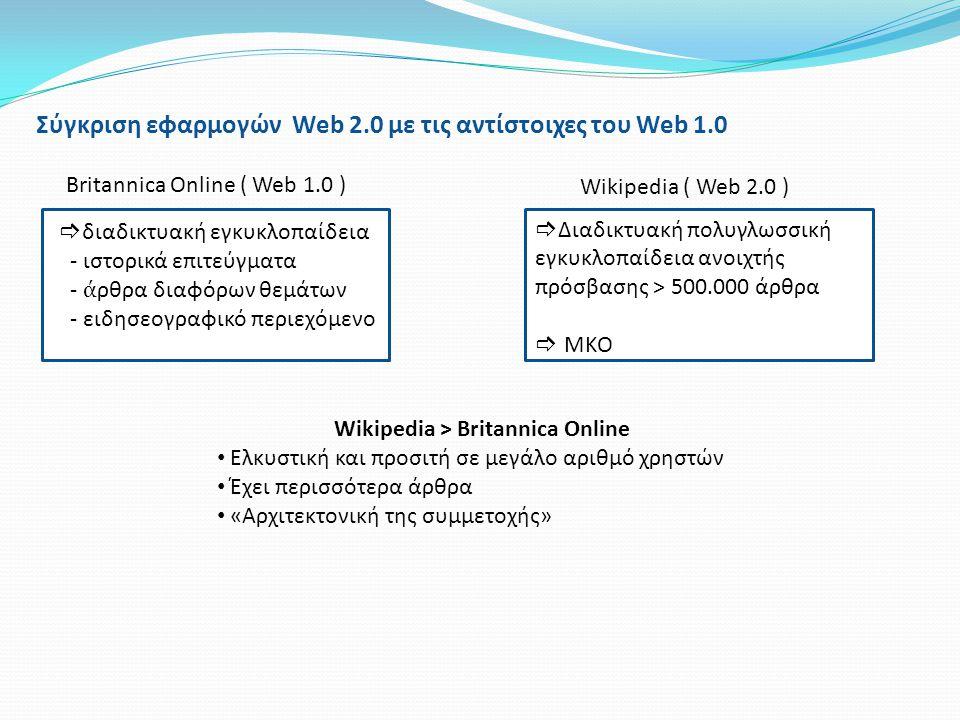 Wikipedia > Britannica Online