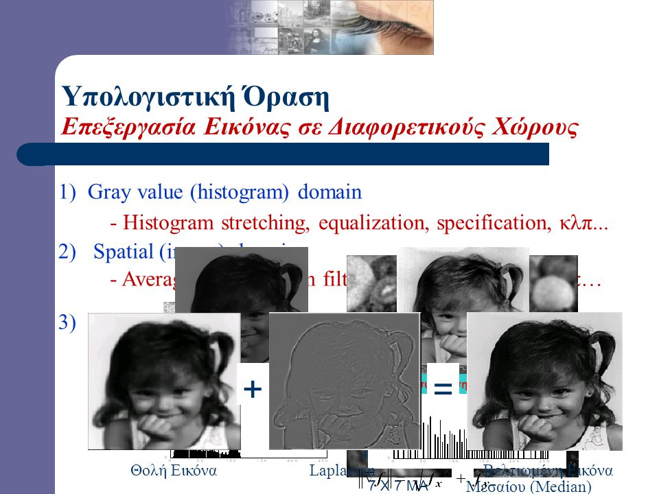 Υπολογιστική Όραση Επεξεργασία Εικόνας σε Διαφορετικούς Χώρους