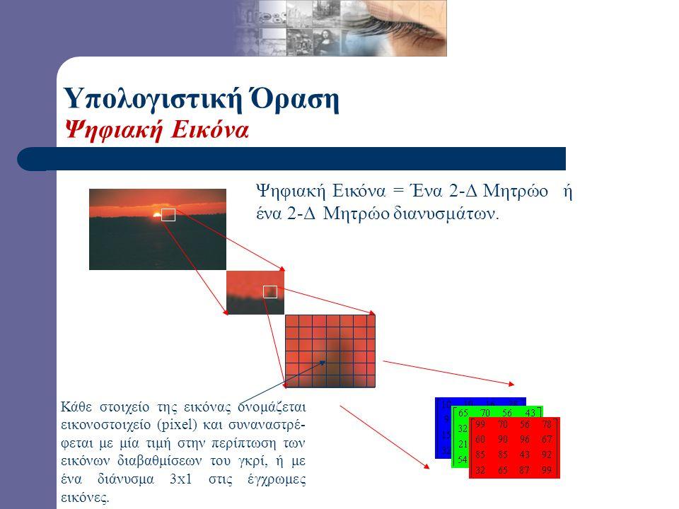 Υπολογιστική Όραση Ψηφιακή Εικόνα
