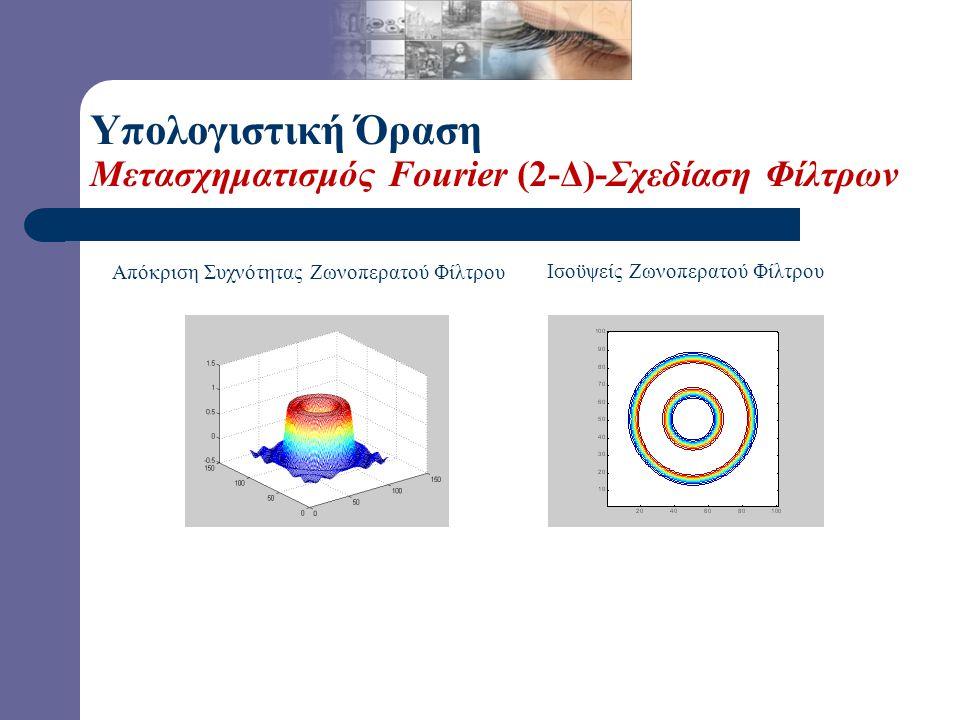Υπολογιστική Όραση Μετασχηματισμός Fourier (2-Δ)-Σχεδίαση Φίλτρων