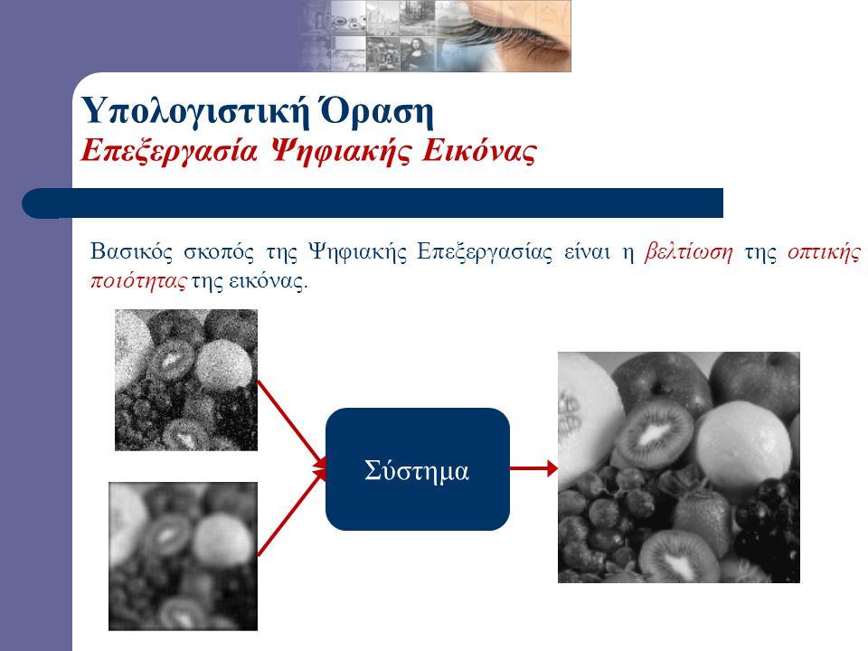 Υπολογιστική Όραση Επεξεργασία Ψηφιακής Εικόνας