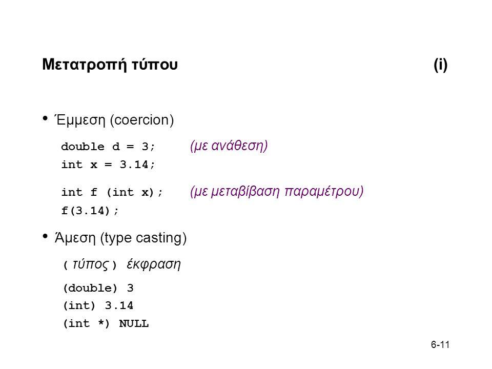 Μετατροπή τύπου (i) Έμμεση (coercion) Άμεση (type casting)