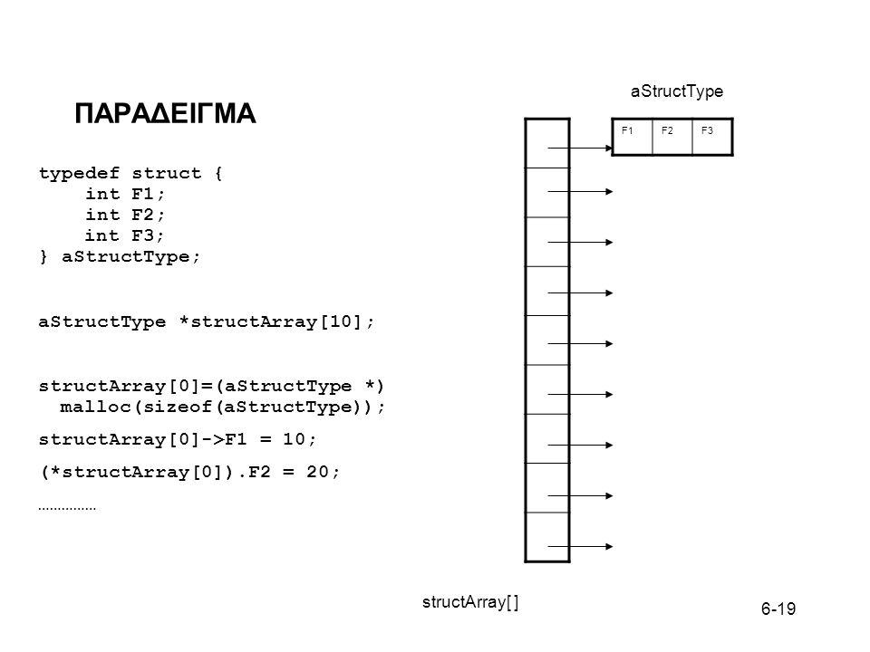 ΠΑΡΑΔΕΙΓΜΑ typedef struct { int F1; int F2; int F3; } aStructType;