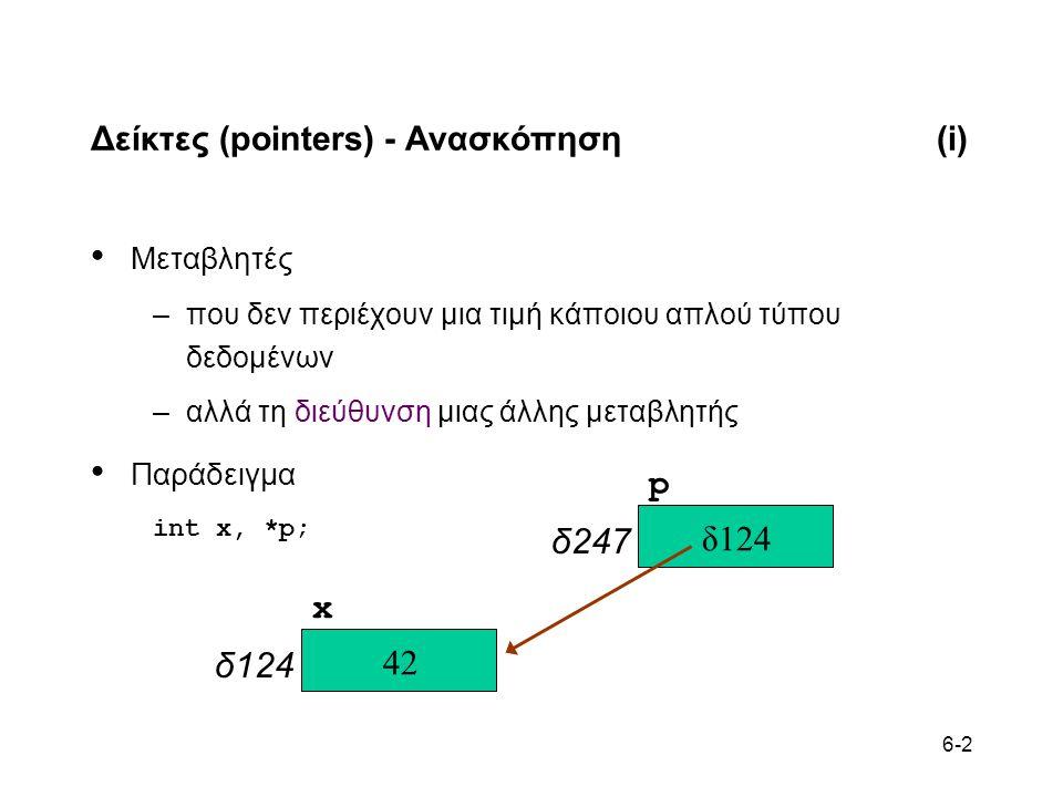 Δείκτες (pointers) - Ανασκόπηση (i)