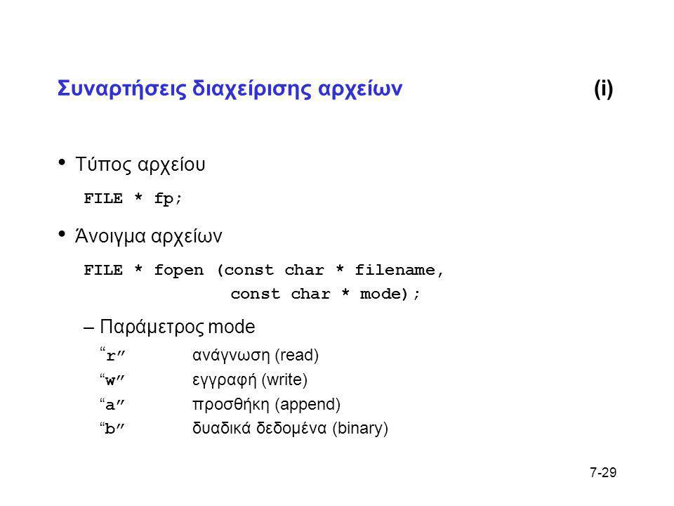 Συναρτήσεις διαχείρισης αρχείων (i)