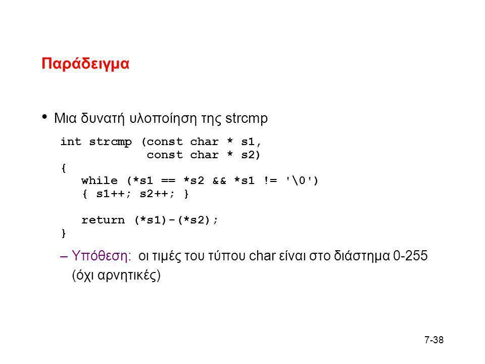 Παράδειγμα Μια δυνατή υλοποίηση της strcmp