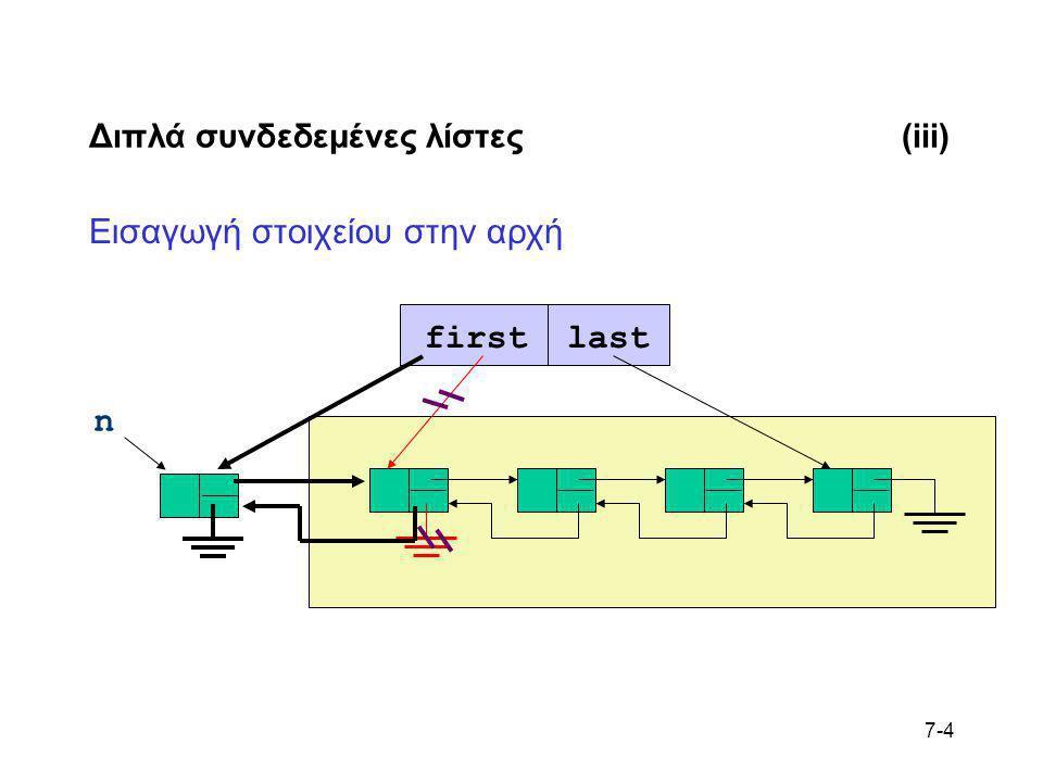 Διπλά συνδεδεμένες λίστες (iii)