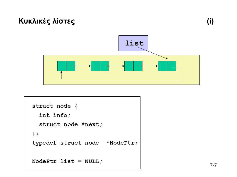 list Κυκλικές λίστες (i) struct node { int info; struct node *next; };