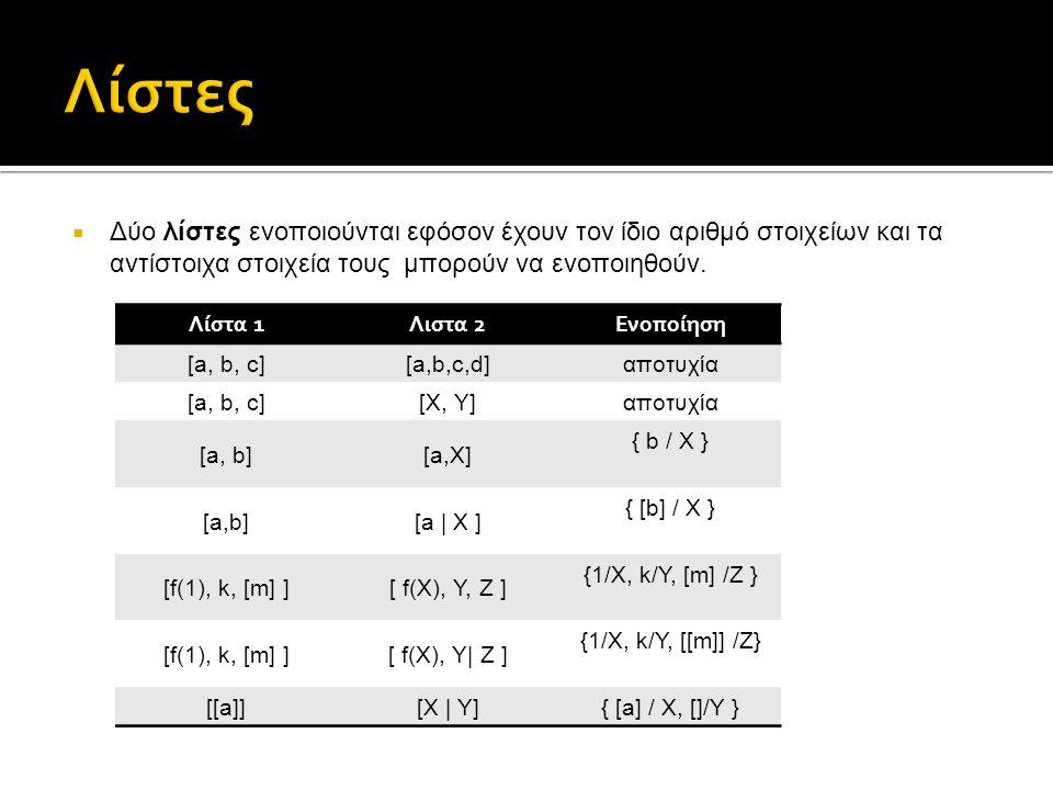 Λίστες Δύο λίστες ενοποιούνται εφόσον έχουν τον ίδιο αριθμό στοιχείων και τα αντίστοιχα στοιχεία τους μπορούν να ενοποιηθούν.