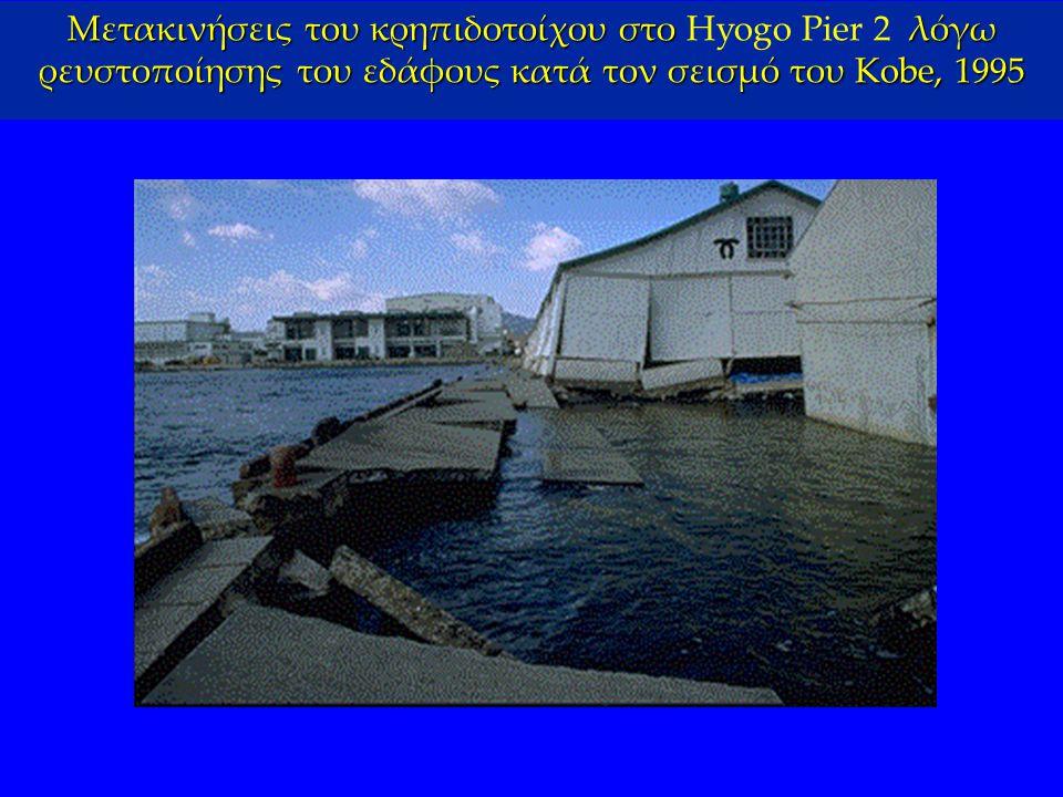 Μετακινήσεις του κρηπιδοτοίχου στο Hyogo Pier 2 λόγω ρευστοποίησης του εδάφους κατά τον σεισμό του Kobe, 1995