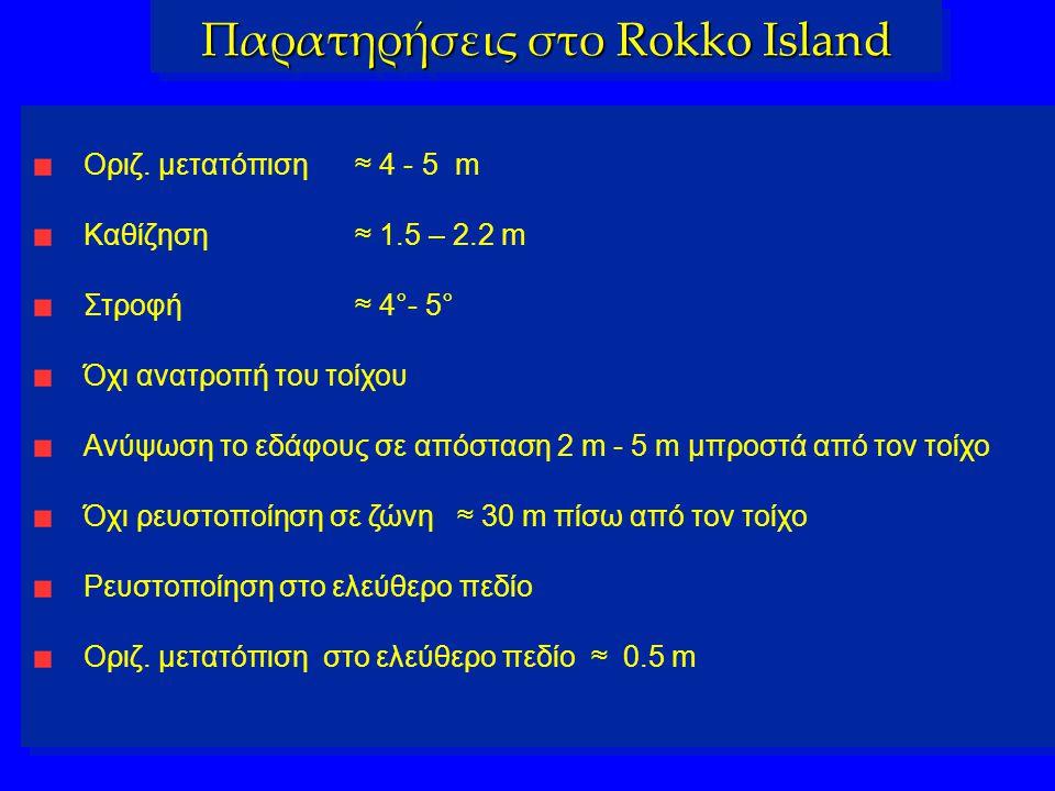 Παρατηρήσεις στο Rokko Island