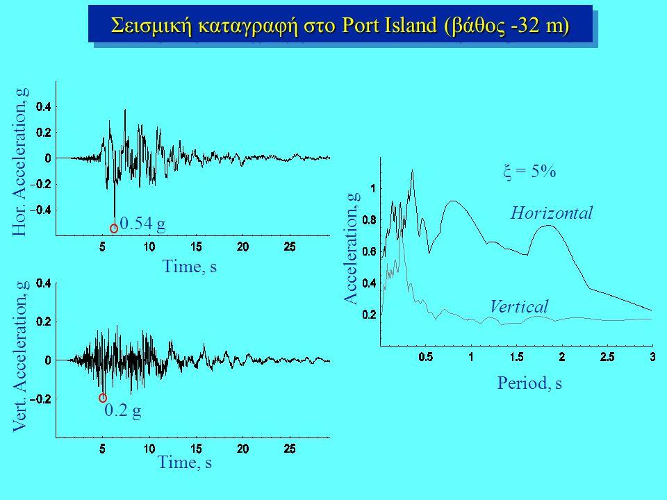 Σεισμική καταγραφή στο Port Island (βάθος -32 m)