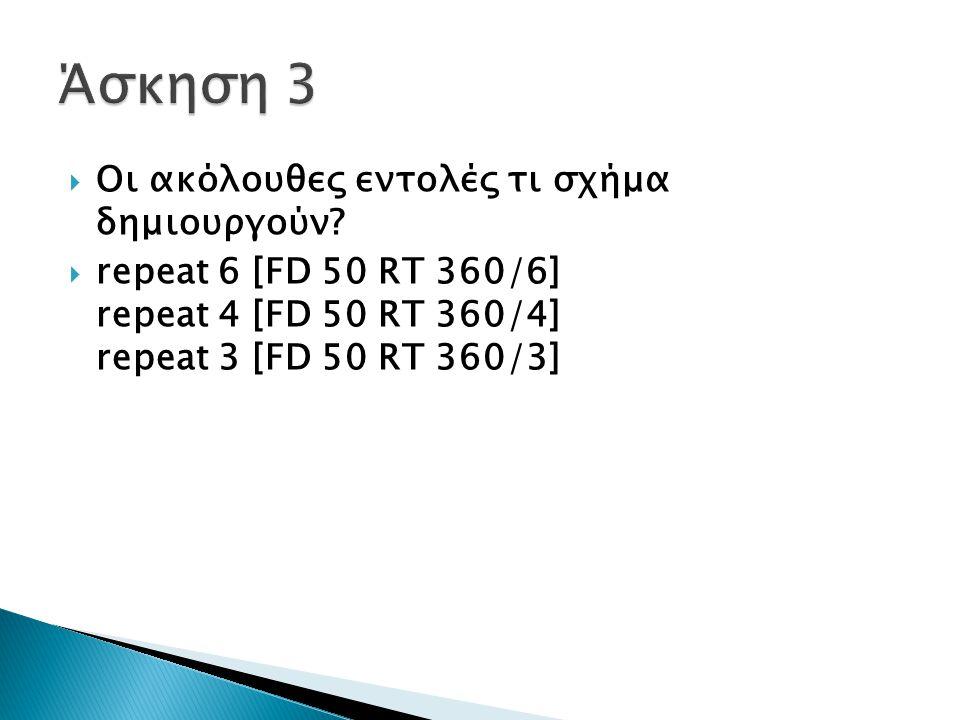 Άσκηση 3 Οι ακόλουθες εντολές τι σχήμα δημιουργούν