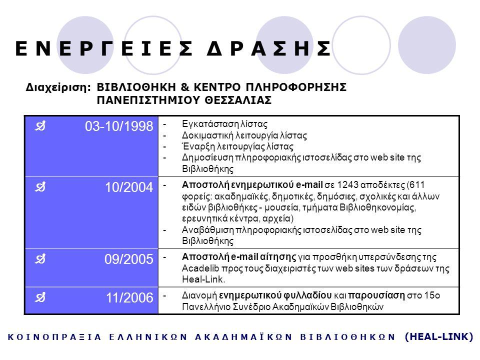 Ε Ν Ε Ρ Γ Ε Ι Ε Σ Δ Ρ Α Σ Η Σ 03-10/1998 10/2004 09/2005 11/2006 