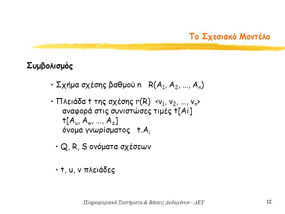 Το Σχεσιακό Μοντέλο Συμβολισμός. Σχήμα σχέσης βαθμού n R(A1, A2, …, An) Πλειάδα t της σχέσης r(R) <v1, v2, …, vn>