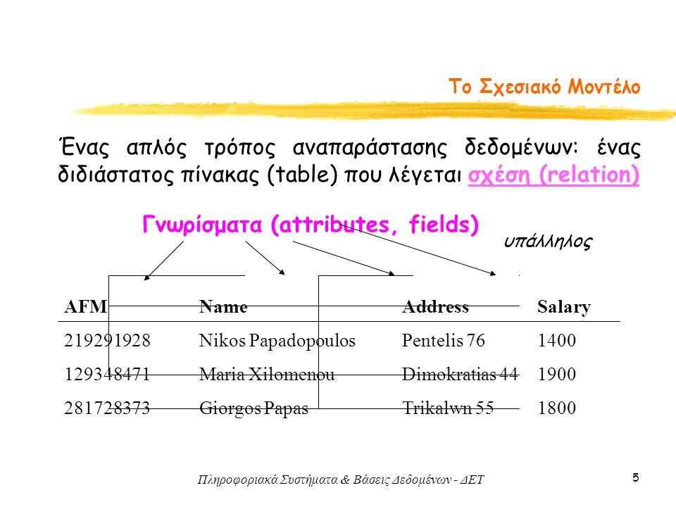 Γνωρίσματα (attributes, fields)