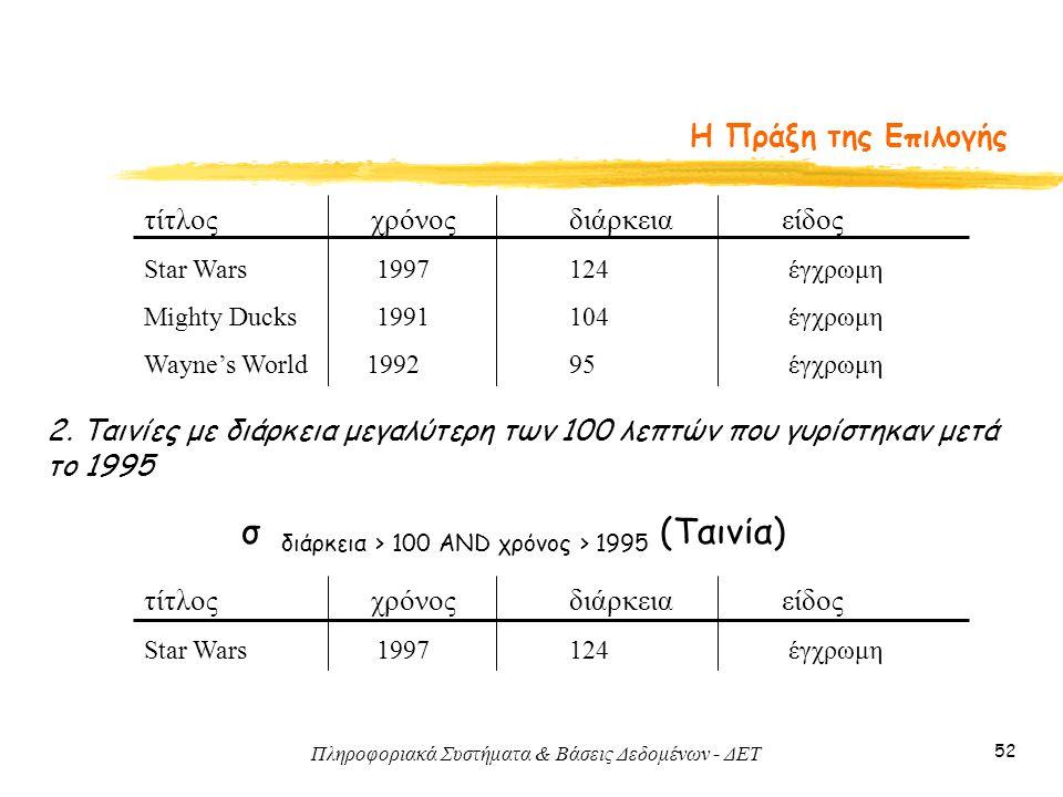 σ διάρκεια > 100 AND χρόνος > 1995 (Ταινία)