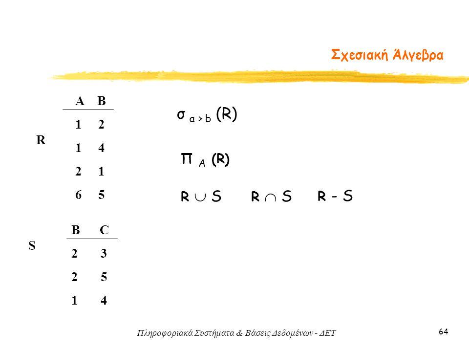 σ a > b (R) Σχεσιακή Άλγεβρα Α Β 1 2 1 4 2 1 6 5 R Π Α (R) R  S