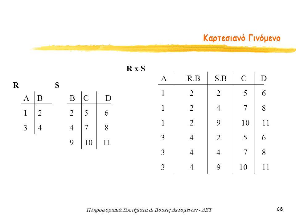 Καρτεσιανό Γινόμενο R x S. A R.B S.B C D. 1 2 2 5 6.