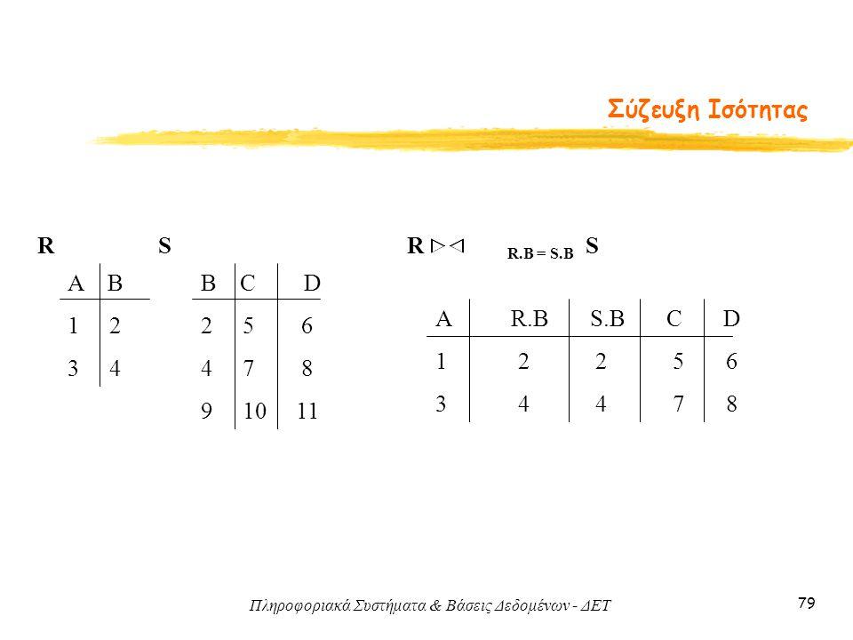 Σύζευξη Ισότητας R. S. R R.B = S.B S. Α Β. 1 2. 3 4. B C D.