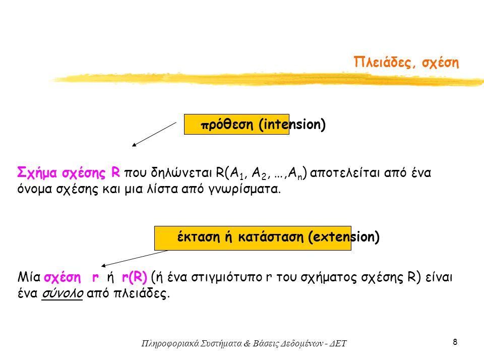 Πλειάδες, σχέση πρόθεση (intension) Σχήμα σχέσης R που δηλώνεται R(A1, A2, …,An) αποτελείται από ένα όνομα σχέσης και μια λίστα από γνωρίσματα.