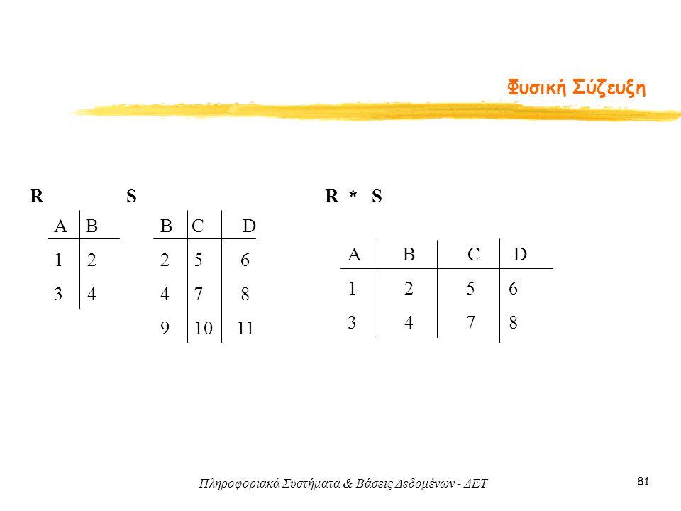 Φυσική Σύζευξη R. S. R * S. Α Β. 1 2. 3 4. B C D. 2 5 6. 4 7 8.