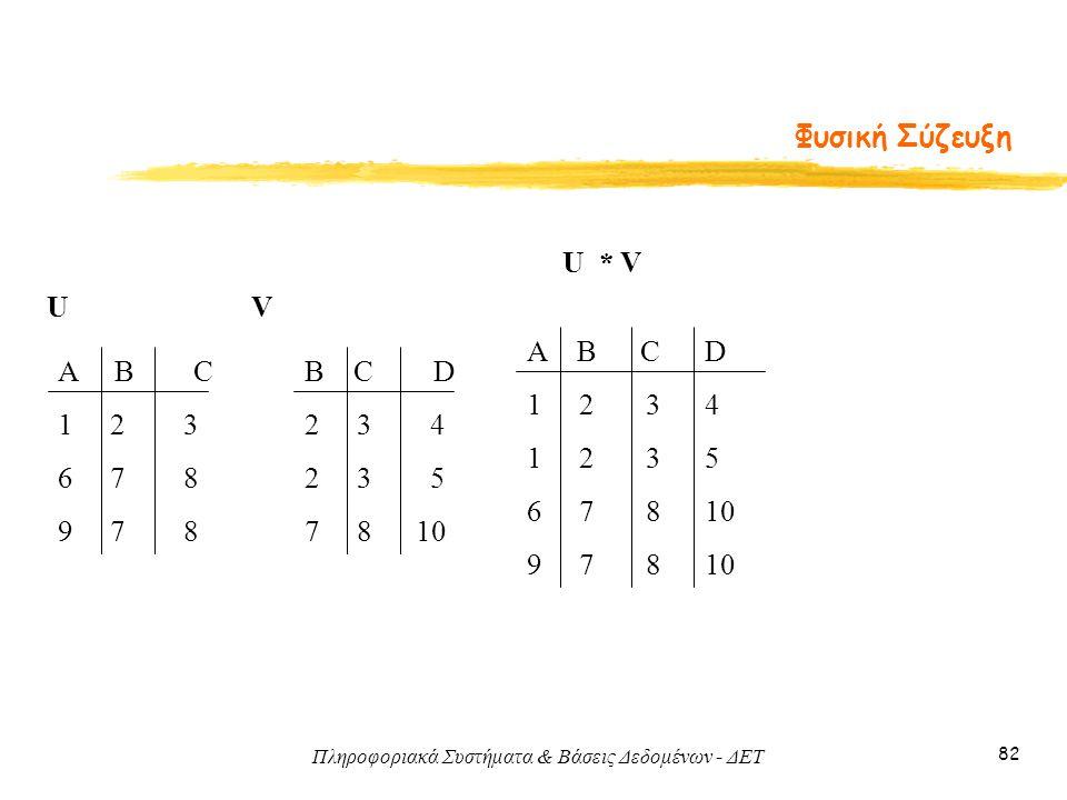 Φυσική Σύζευξη U * V. U. V. A B C D. 1 2 3 4. 1 2 3 5.