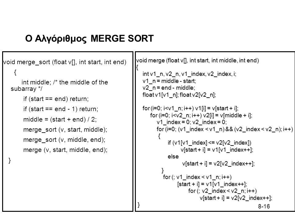 Ο Αλγόριθμος MERGE SORT