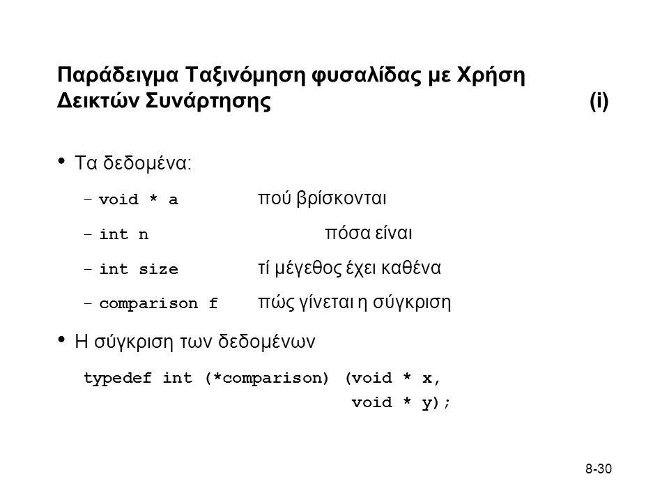Παράδειγμα Ταξινόμηση φυσαλίδας με Χρήση Δεικτών Συνάρτησης (i)