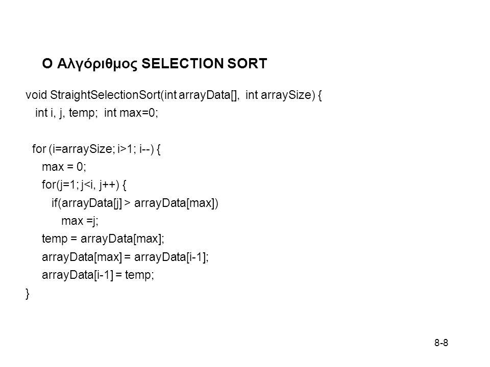 Ο Αλγόριθμος SELECTION SORT