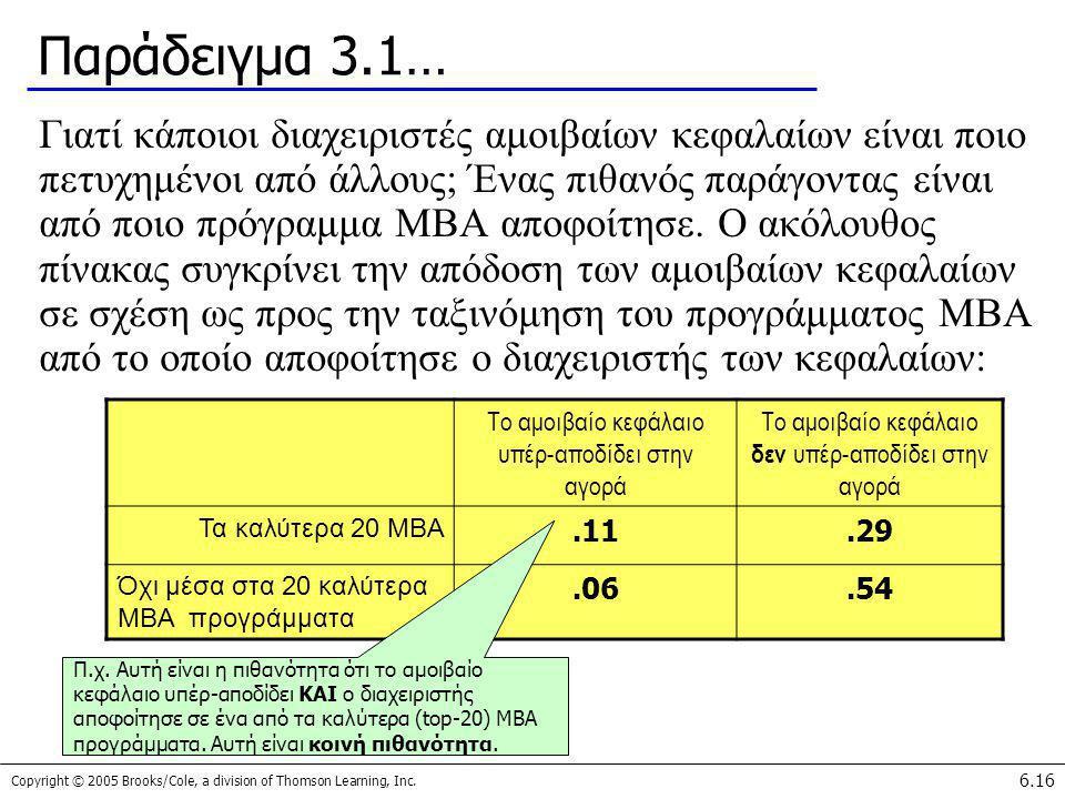 Παράδειγμα 3.1…
