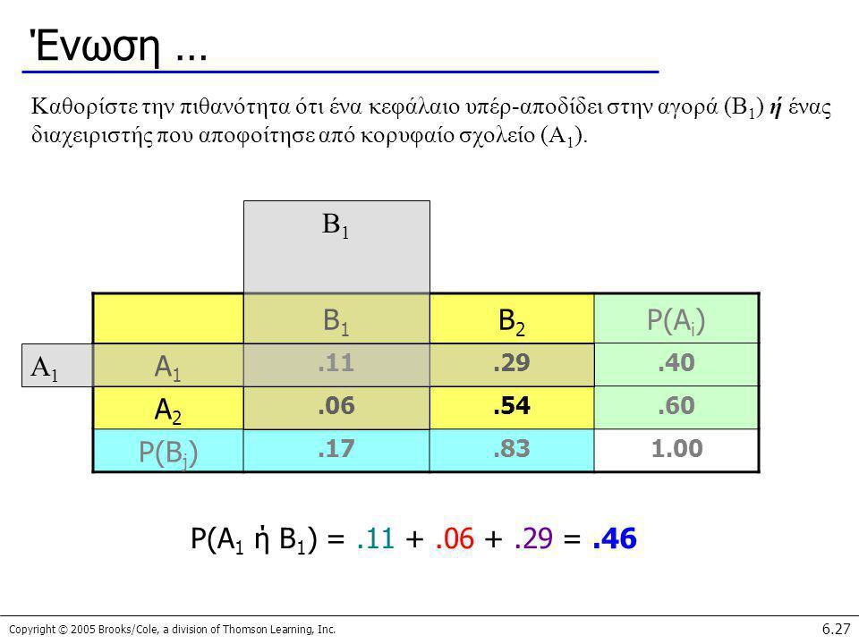 Ένωση … B1 B1 B2 P(Ai) A1 A2 P(Bj) A1