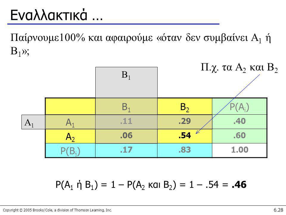 Εναλλακτικά … Παίρνουμε100% και αφαιρούμε «όταν δεν συμβαίνει A1 ή B1»; Π.χ. τα A2 και B2. B1. B1.