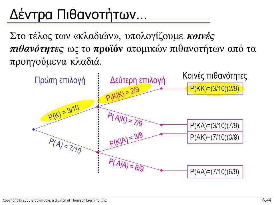Δέντρα Πιθανοτήτων… Στo τέλος των «κλαδιών», υπολογίζουμε κοινές πιθανότητες ως το προϊόν ατομικών πιθανοτήτων από τα προηγούμενα κλαδιά.