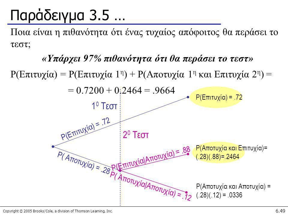 Παράδειγμα 3.5 … Ποια είναι η πιθανότητα ότι ένας τυχαίος απόφοιτος θα περάσει το τεστ; «Υπάρχει 97% πιθανότητα ότι θα περάσει το τεστ»