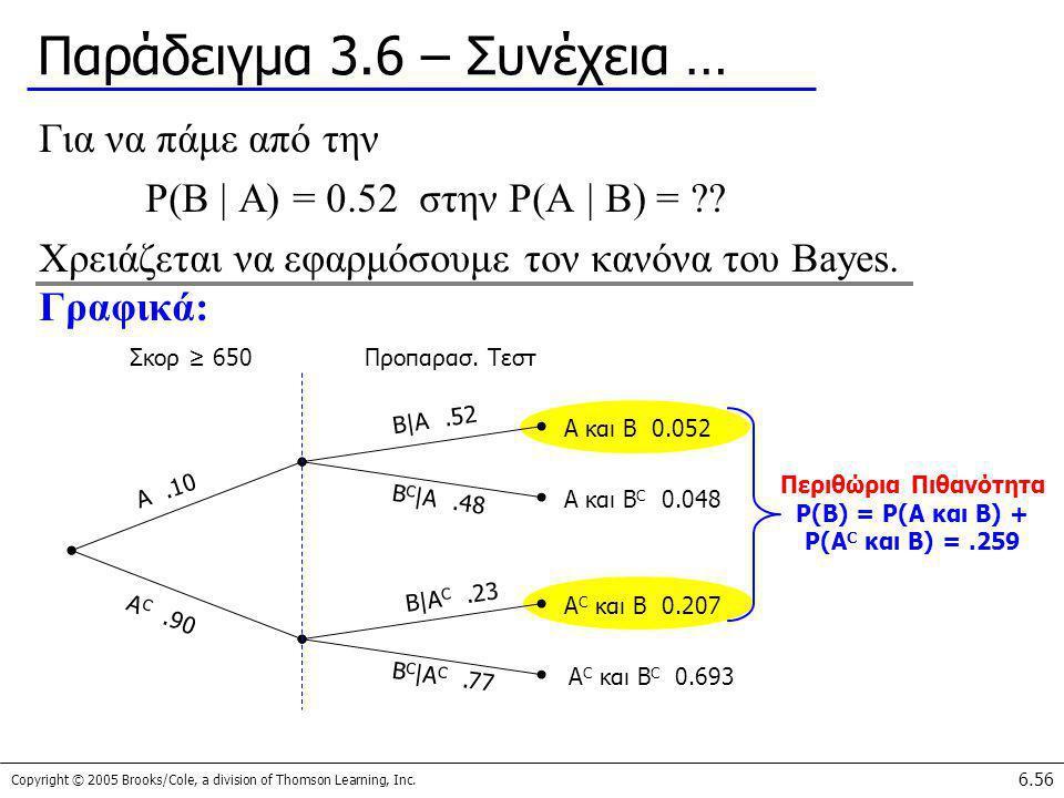Παράδειγμα 3.6 – Συνέχεια …