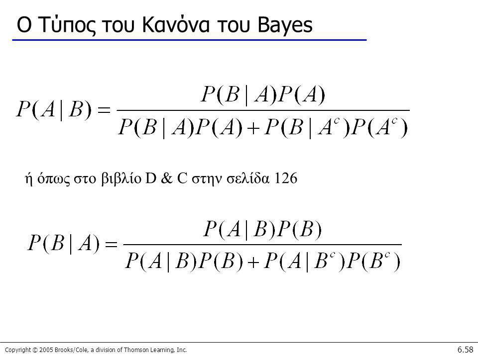 Ο Τύπος του Κανόνα του Bayes