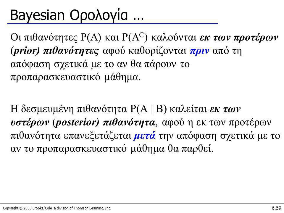Bayesian Ορολογία …